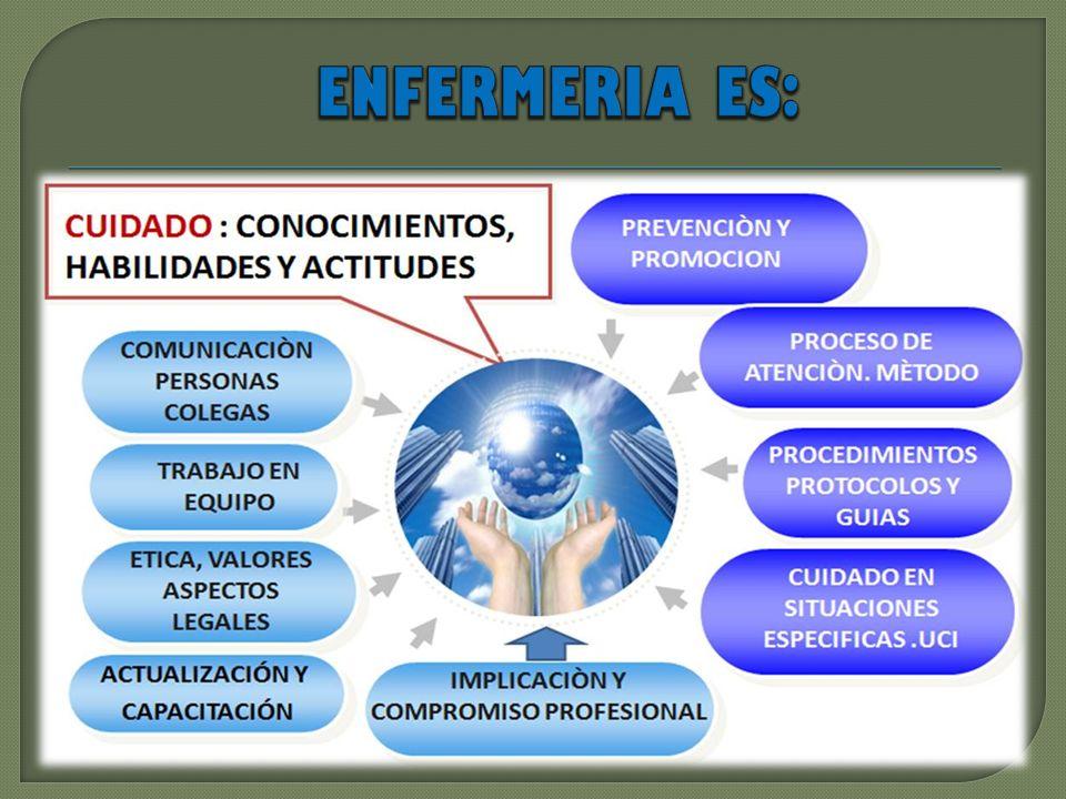 ENFERMERIA ES: