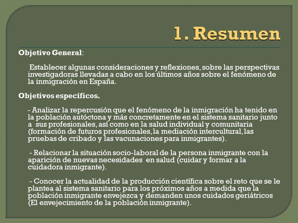 1. Resumen Objetivo General: