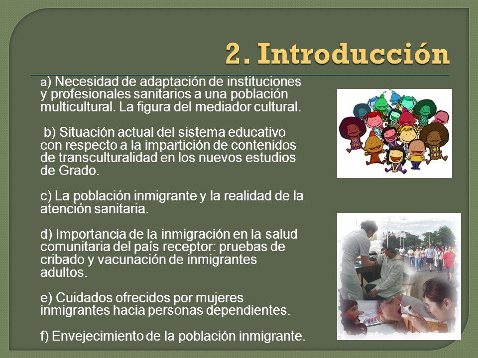 2. Introducción