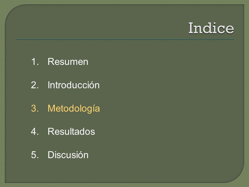 Indice Resumen Introducción Metodología Resultados Discusión
