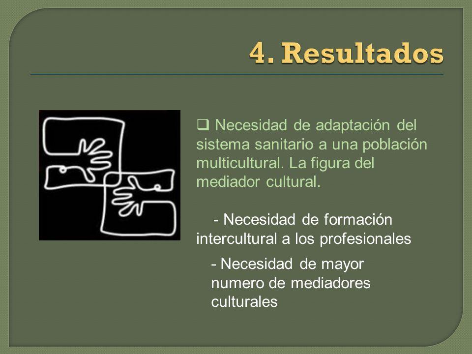 4. Resultados Necesidad de adaptación del sistema sanitario a una población multicultural. La figura del mediador cultural.