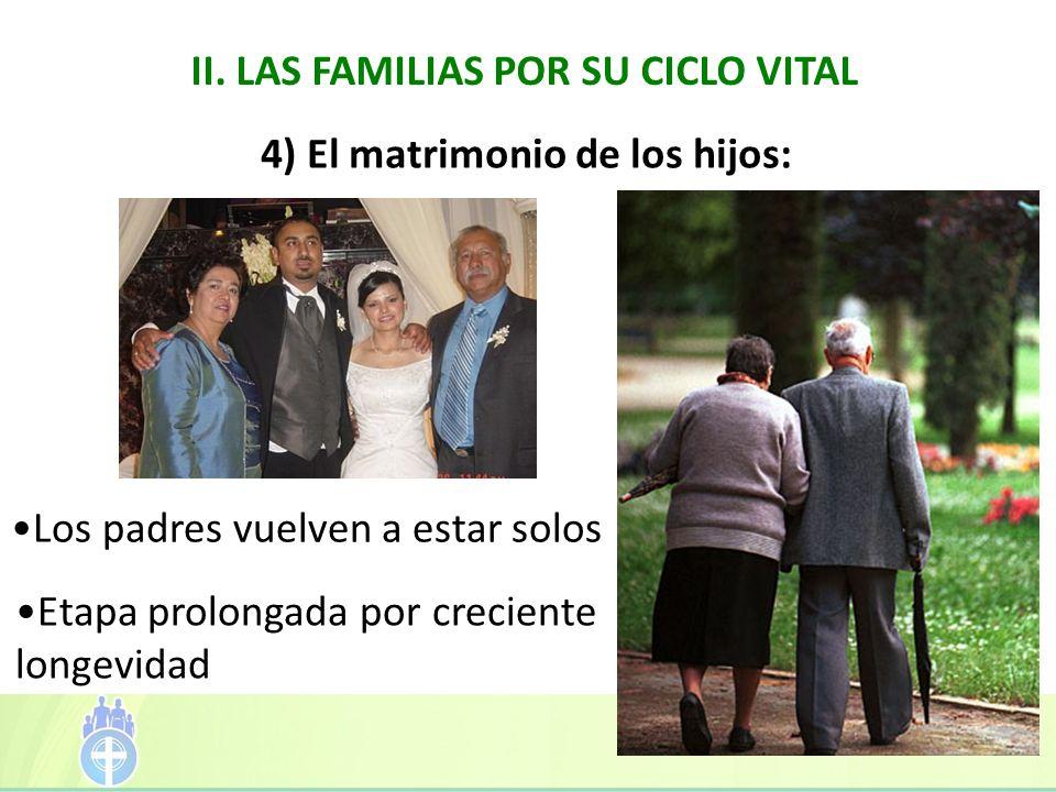 II. LAS FAMILIAS POR SU CICLO VITAL 4) El matrimonio de los hijos: