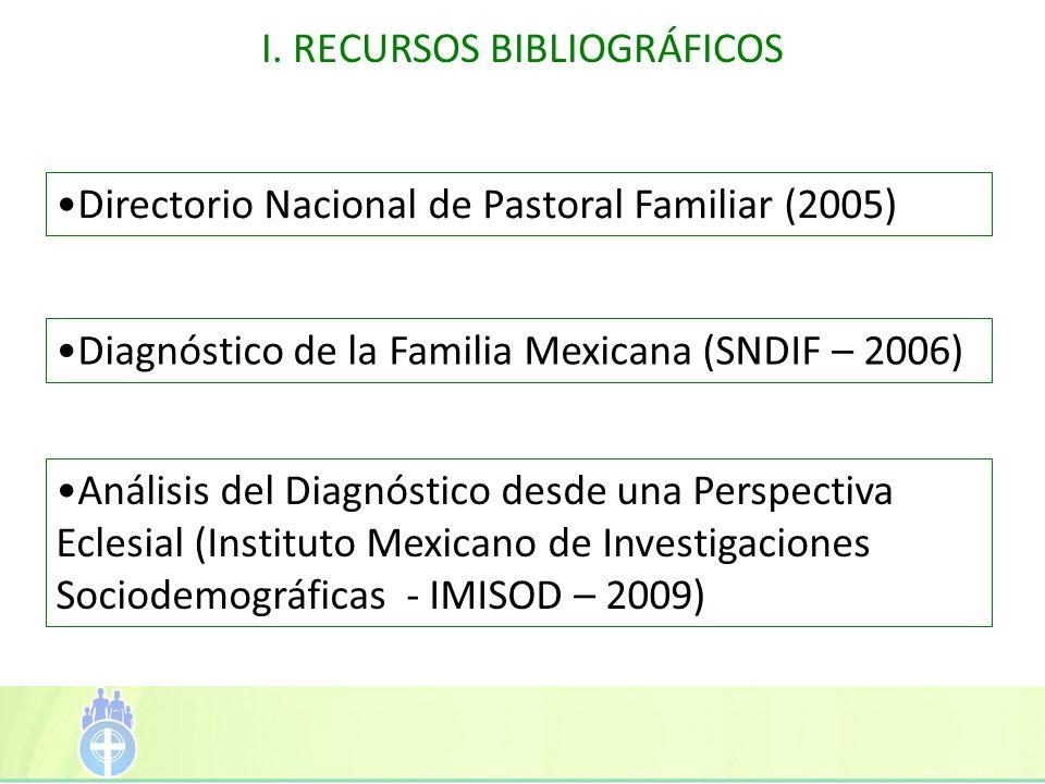 I. RECURSOS BIBLIOGRÁFICOS
