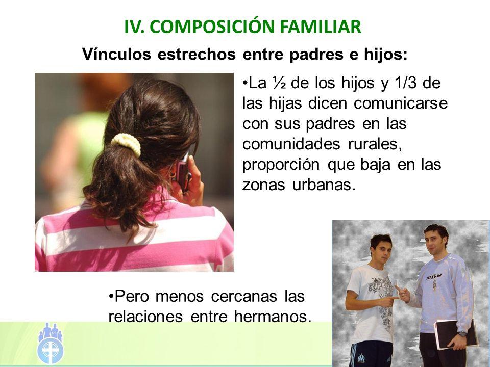 IV. COMPOSICIÓN FAMILIAR Vínculos estrechos entre padres e hijos: