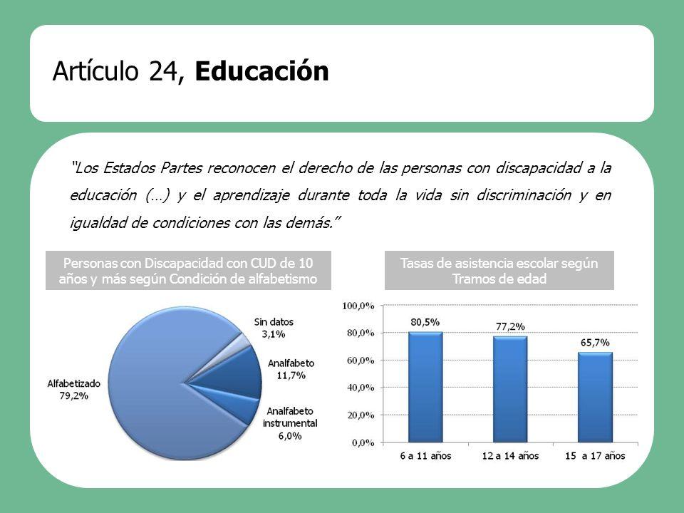 Tasas de asistencia escolar según Tramos de edad