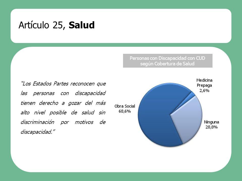 Personas con Discapacidad con CUD según Cobertura de Salud