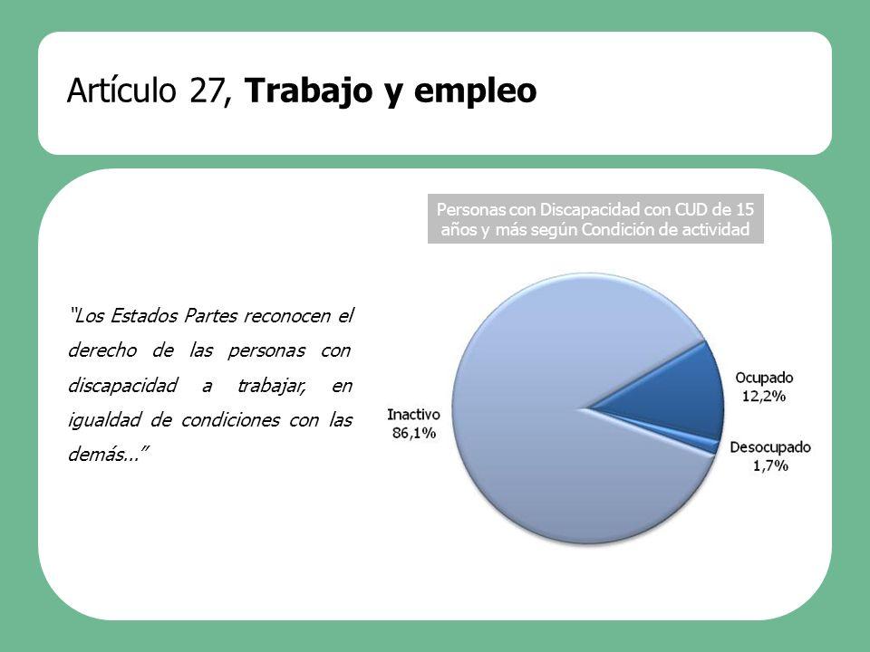 Artículo 27, Trabajo y empleo
