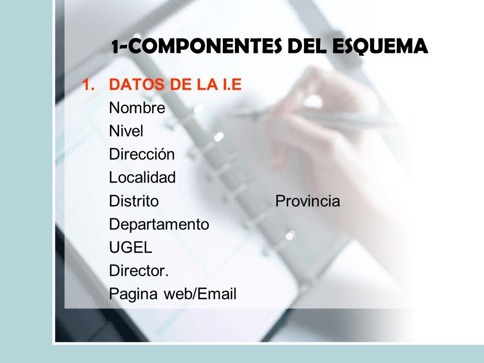 1-COMPONENTES DEL ESQUEMA