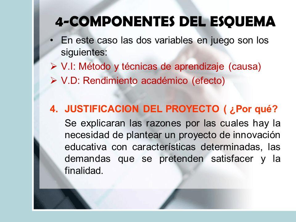4-COMPONENTES DEL ESQUEMA