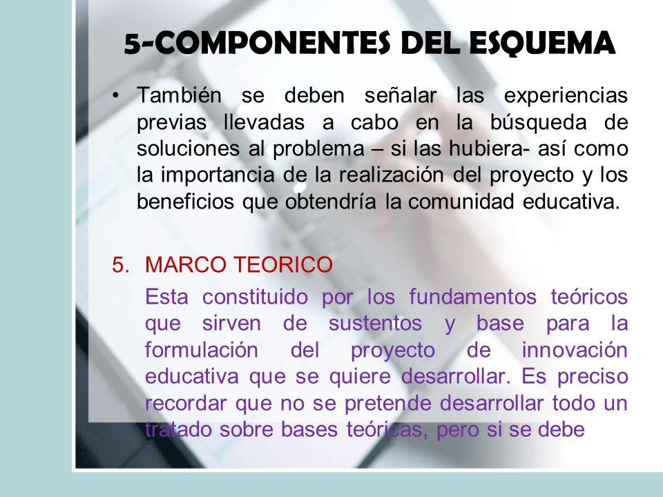 5-COMPONENTES DEL ESQUEMA