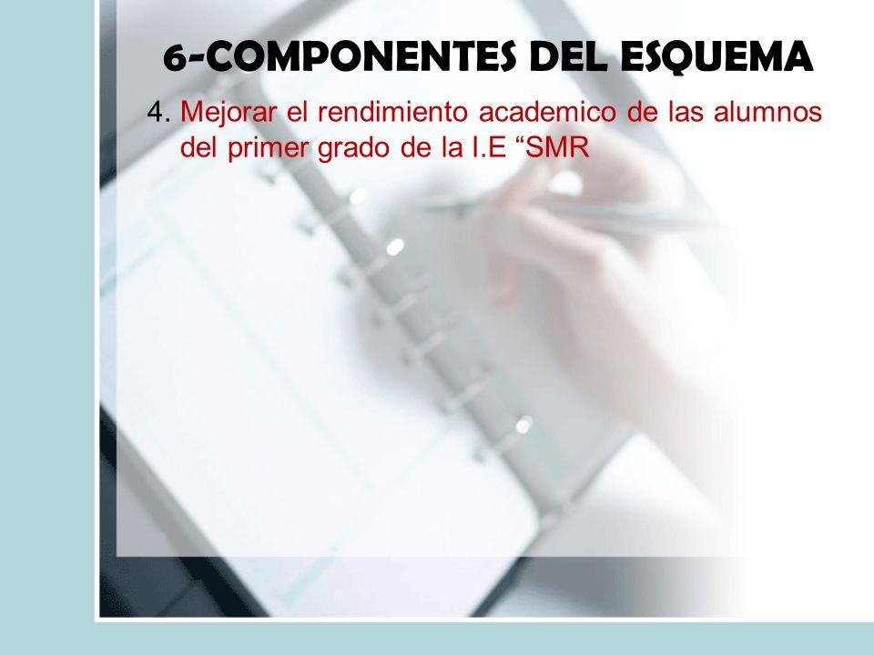 6-COMPONENTES DEL ESQUEMA