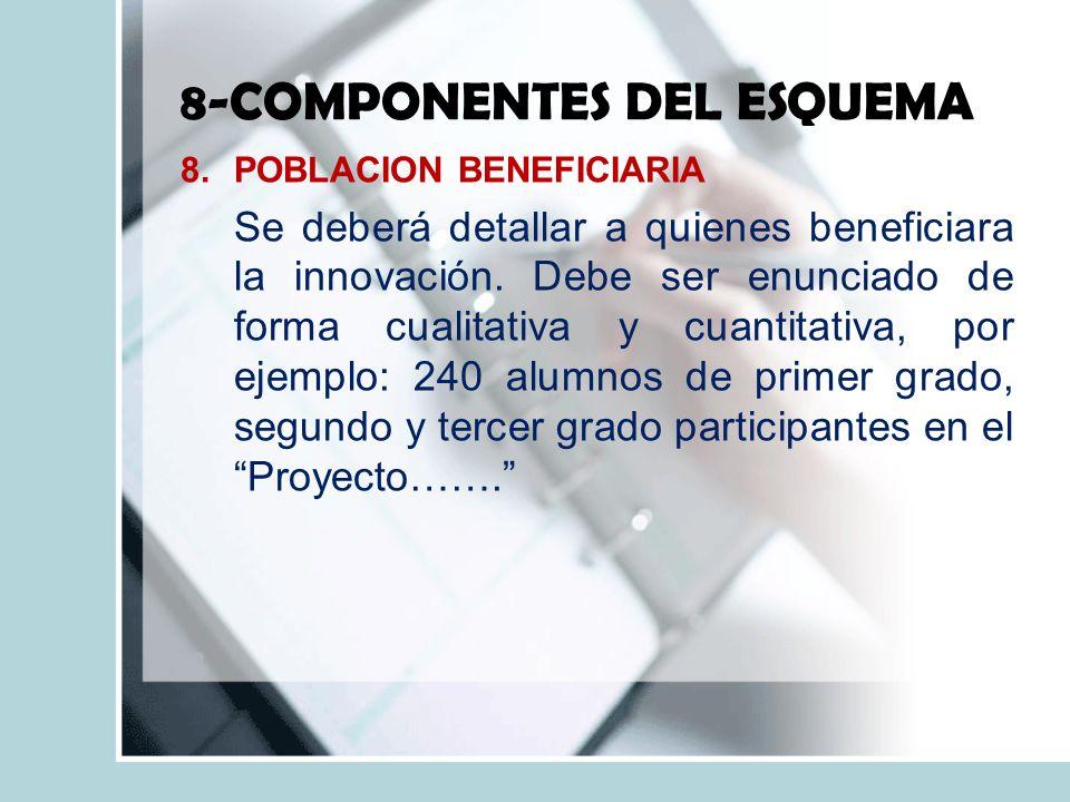 8-COMPONENTES DEL ESQUEMA