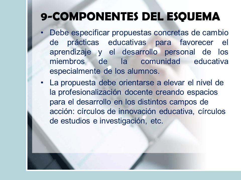 9-COMPONENTES DEL ESQUEMA