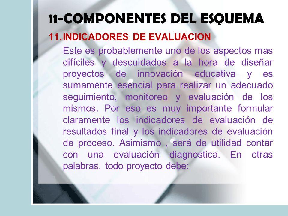 11-COMPONENTES DEL ESQUEMA