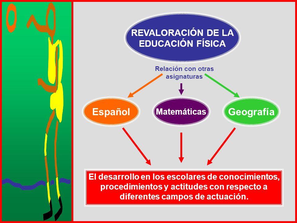 Español Geografía REVALORACIÓN DE LA EDUCACIÓN FÍSICA Matemáticas