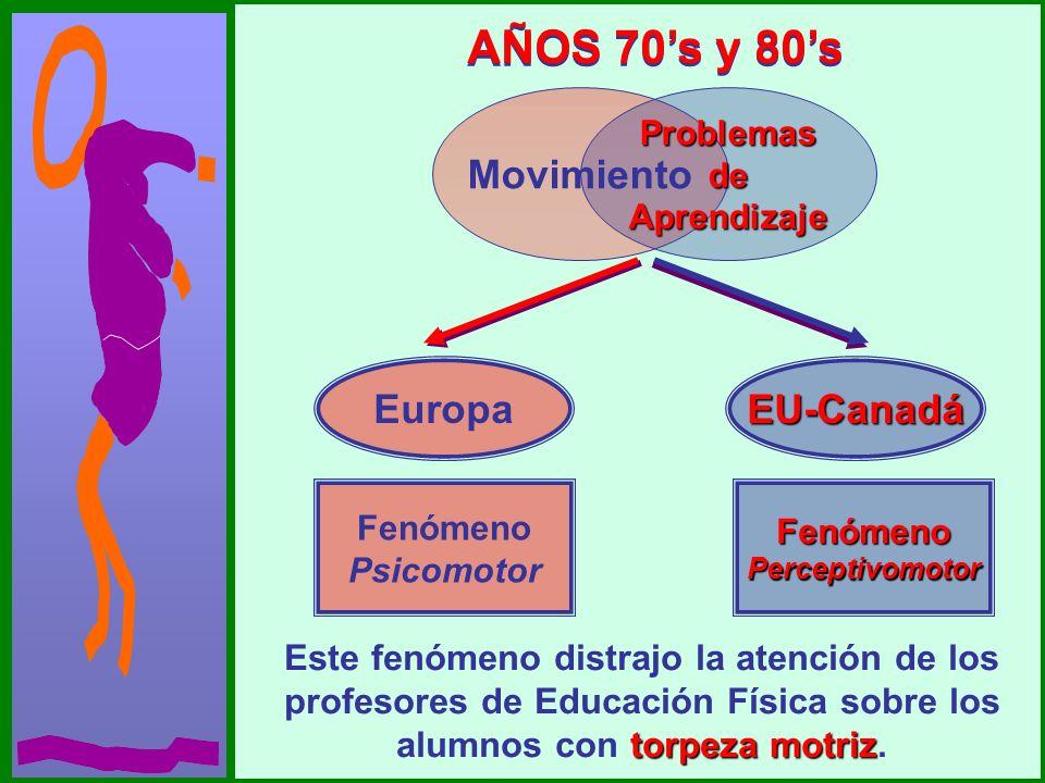 AÑOS 70's y 80's Movimiento Europa EU-Canadá