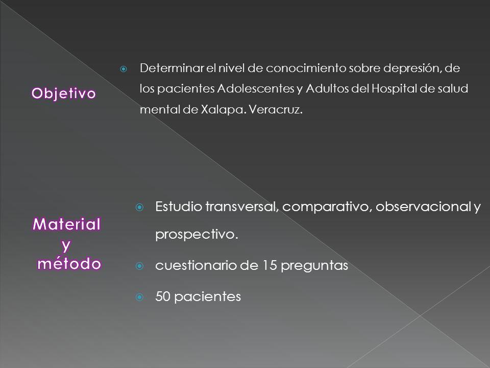 Material y método Objetivo