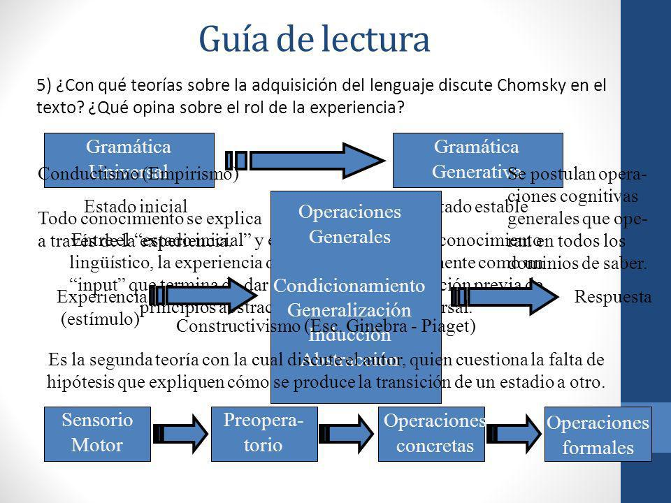 Guía de lectura Gramática Universal Gramática Generativa