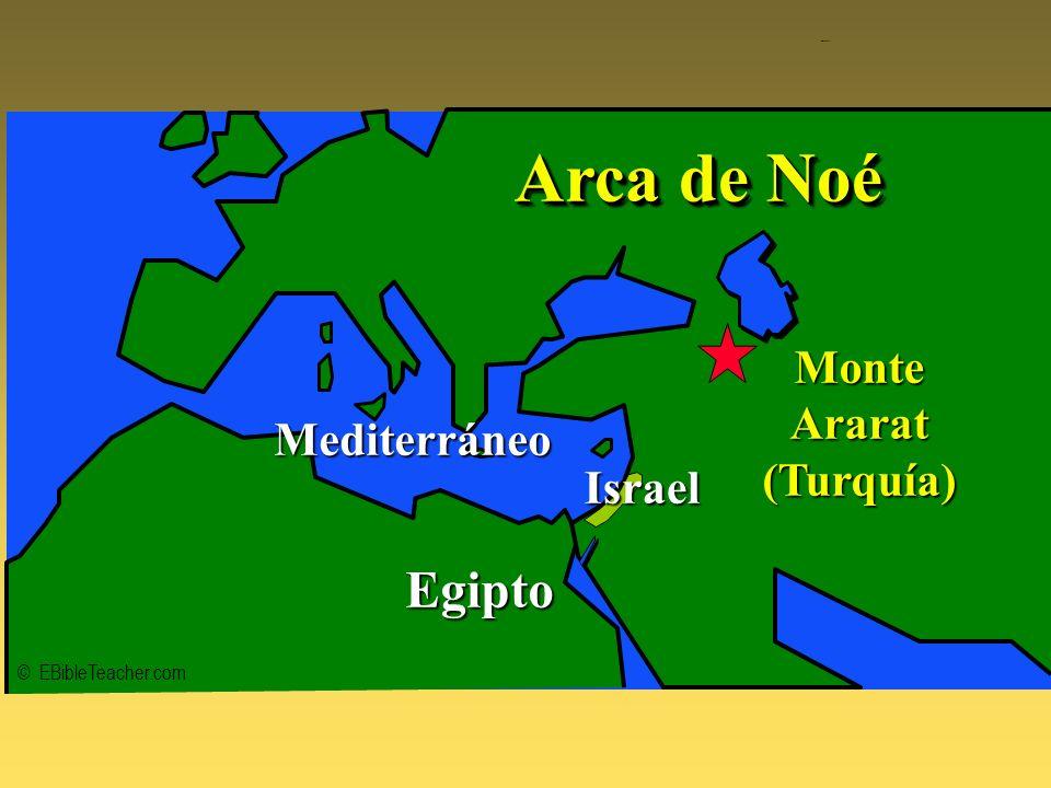 Arca de Noé Egipto Monte Ararat (Turquía) Mediterráneo Israel
