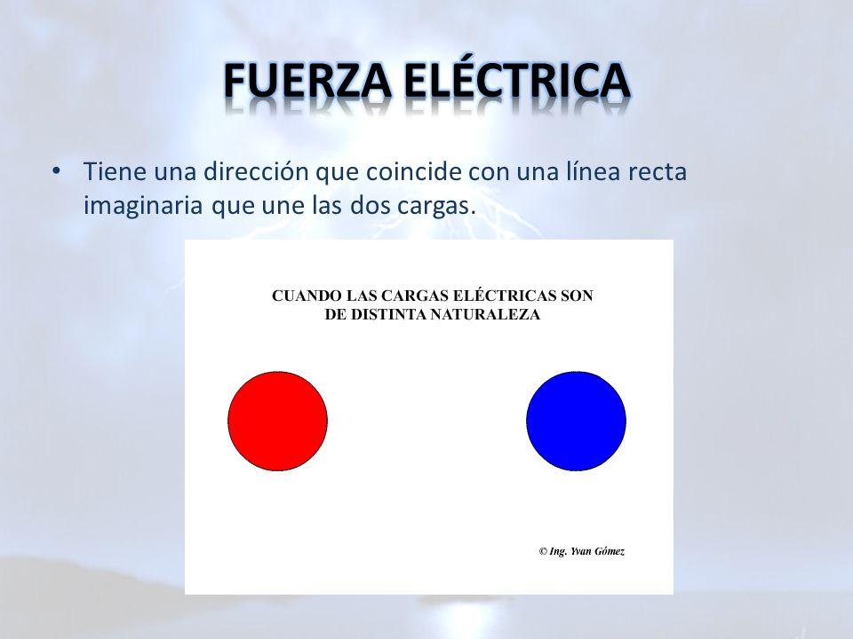 FUERZA ELÉCTRICA Tiene una dirección que coincide con una línea recta imaginaria que une las dos cargas.