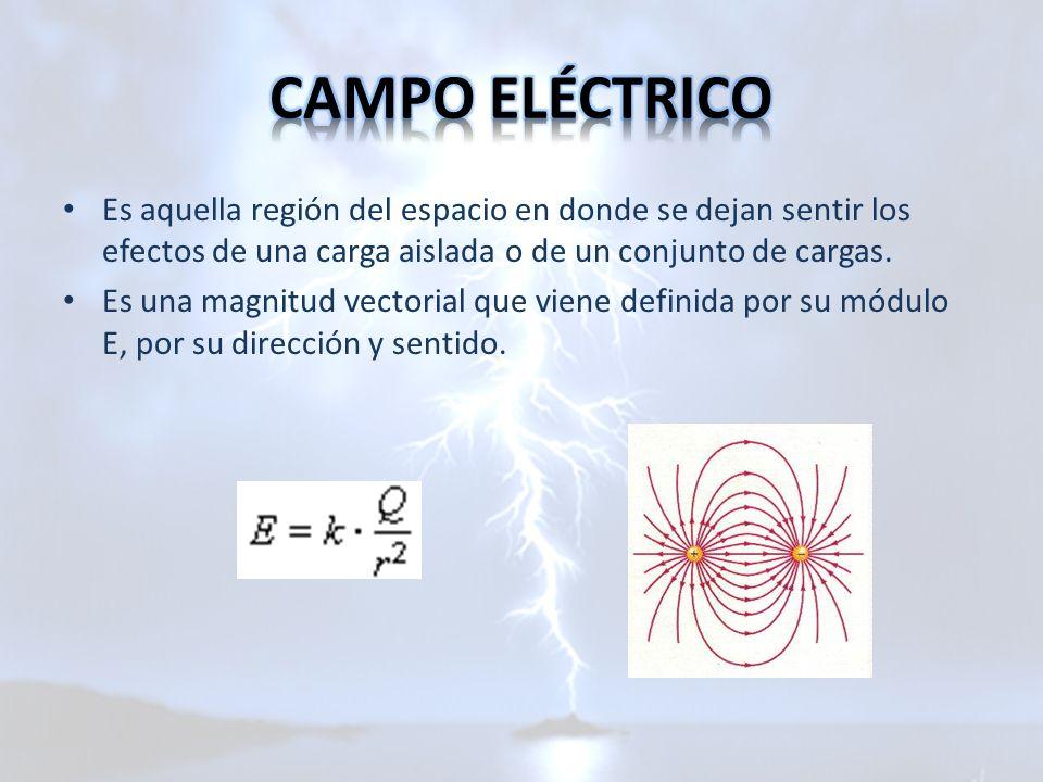 CAMPO ELÉCTRICO Es aquella región del espacio en donde se dejan sentir los efectos de una carga aislada o de un conjunto de cargas.