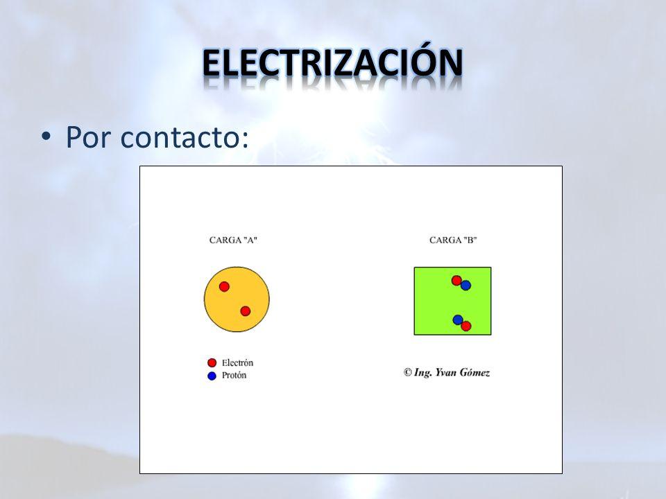 ELECTRIZACIÓN Por contacto: