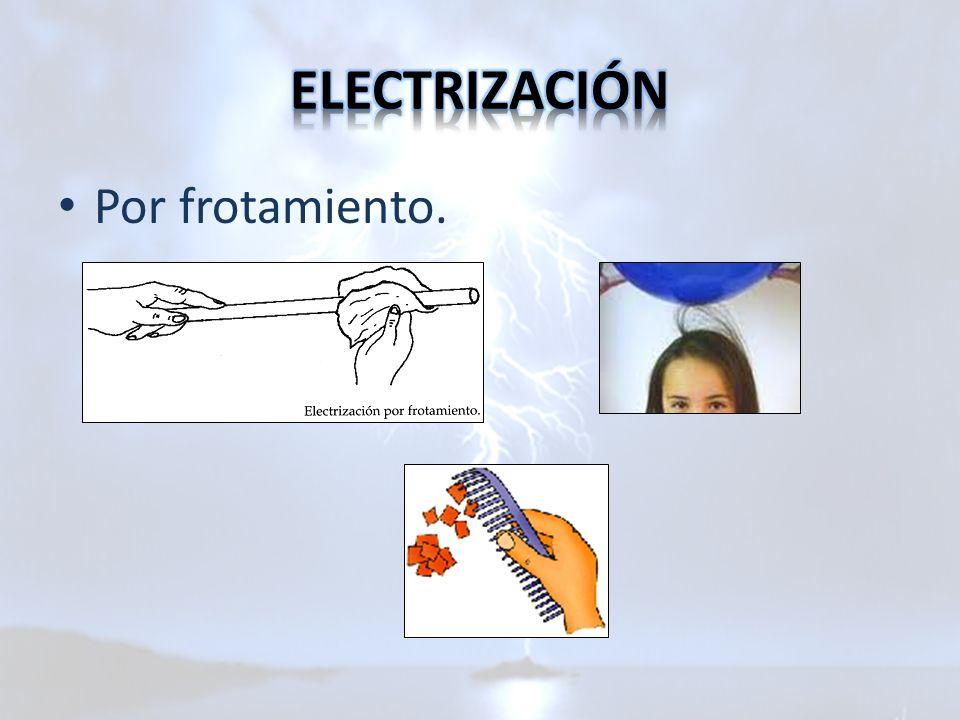 ELECTRIZACIÓN Por frotamiento.
