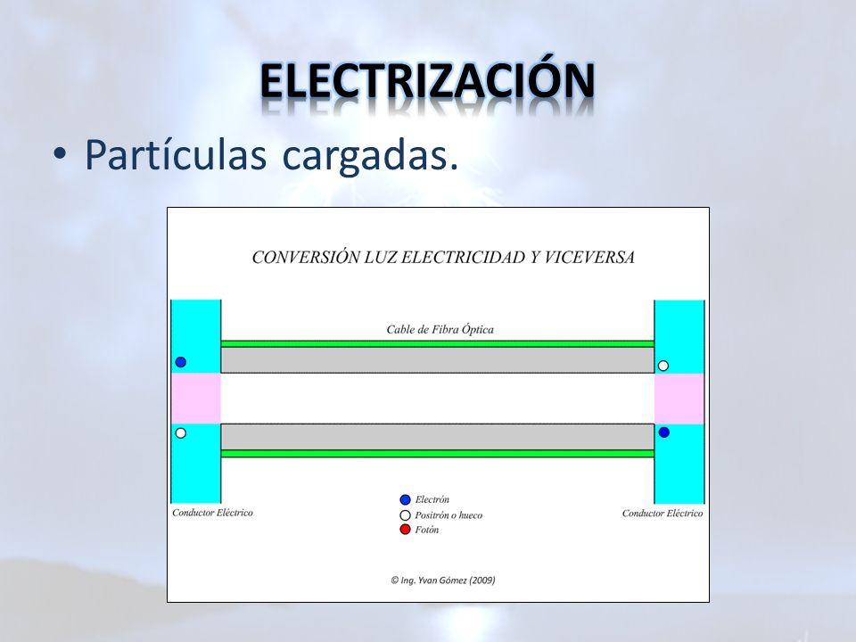 ELECTRIZACIÓN Partículas cargadas.