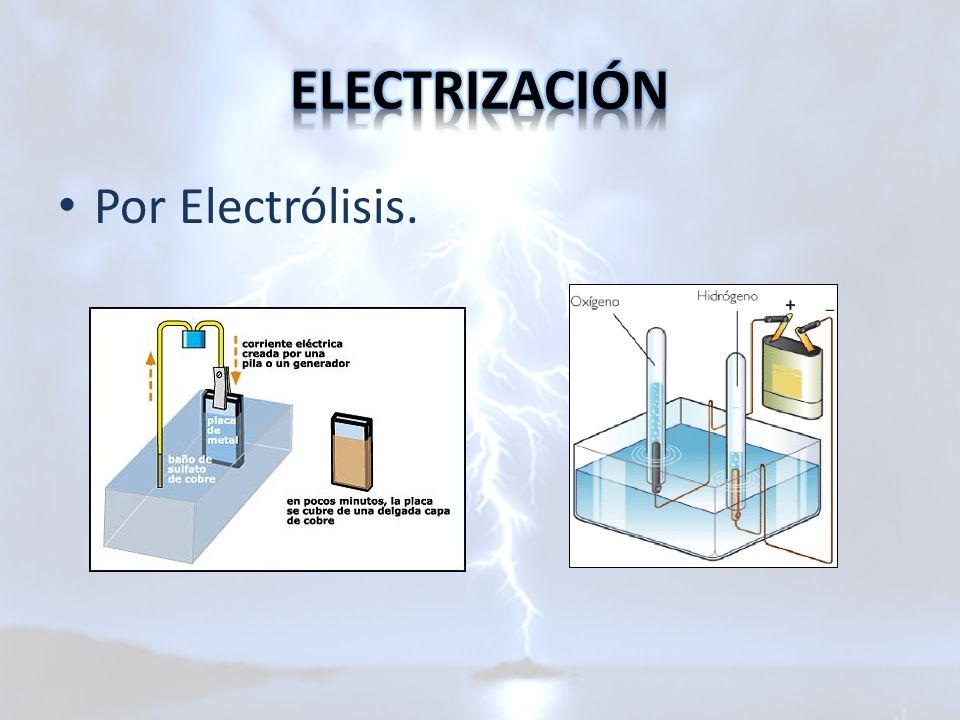 ELECTRIZACIÓN Por Electrólisis.