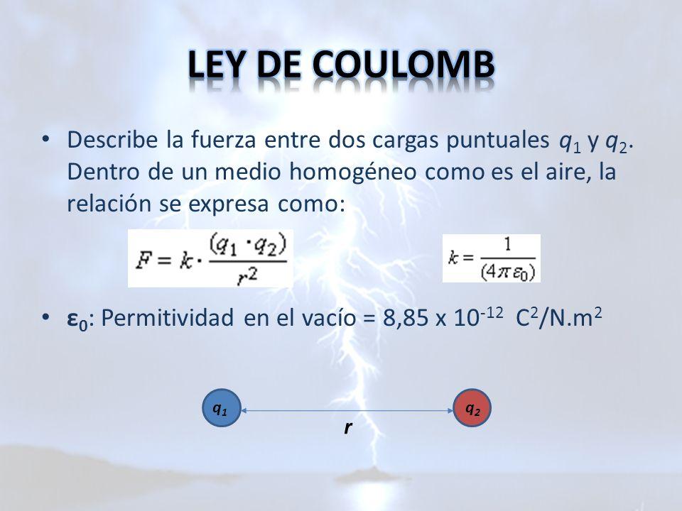 LEY DE COULOMB Describe la fuerza entre dos cargas puntuales q1 y q2. Dentro de un medio homogéneo como es el aire, la relación se expresa como: