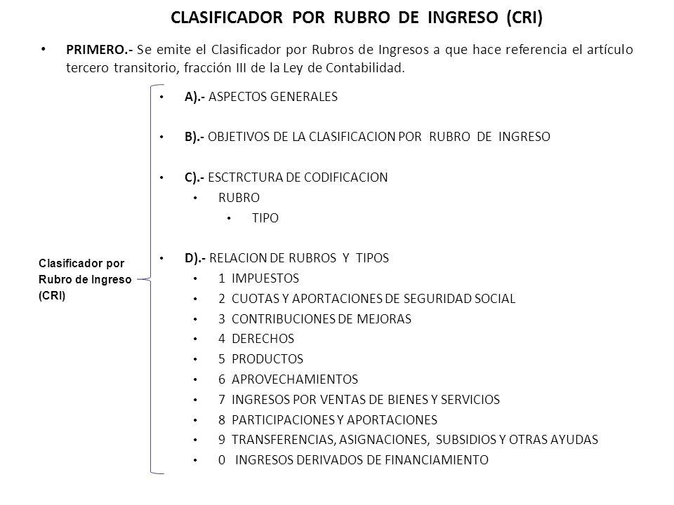 CLASIFICADOR POR RUBRO DE INGRESO (CRI)