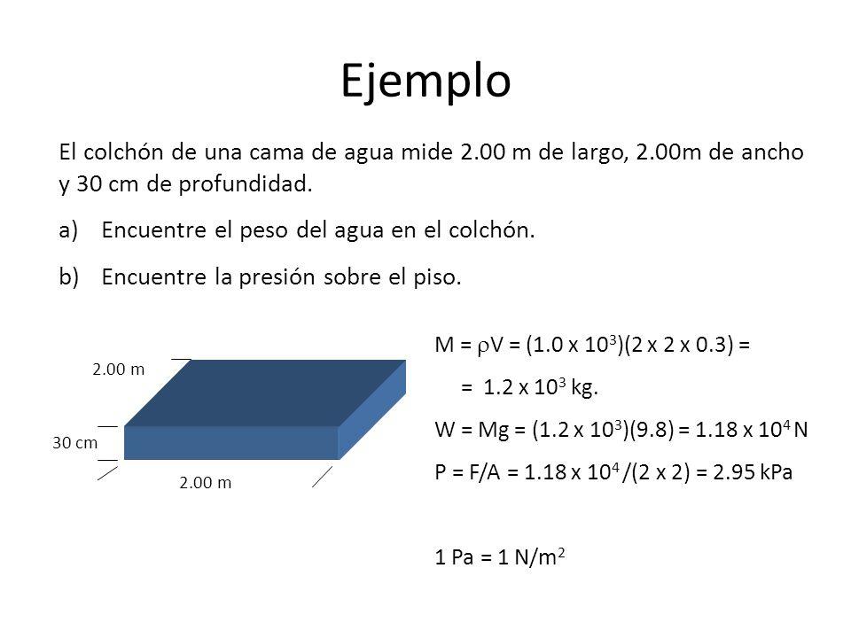 Ejemplo El colchón de una cama de agua mide 2.00 m de largo, 2.00m de ancho y 30 cm de profundidad.