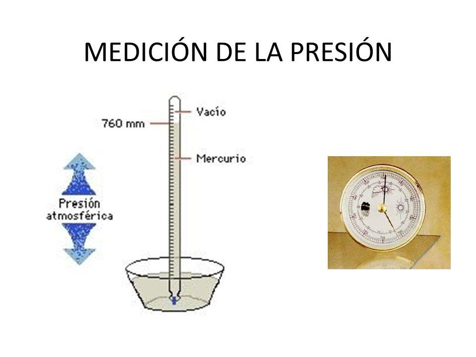 MEDICIÓN DE LA PRESIÓN