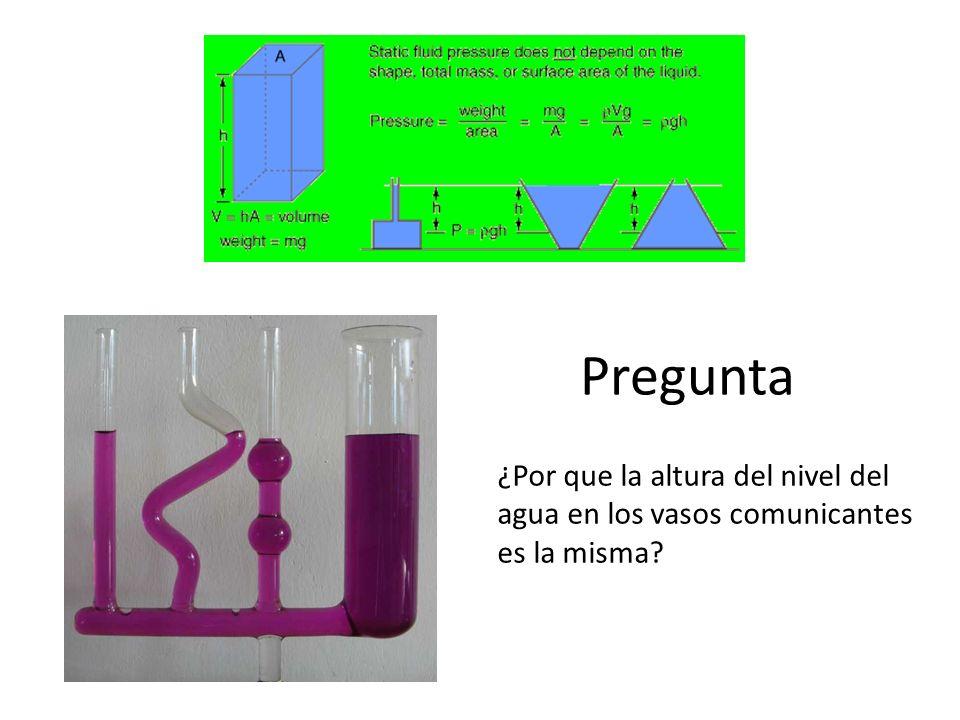 Pregunta ¿Por que la altura del nivel del agua en los vasos comunicantes es la misma