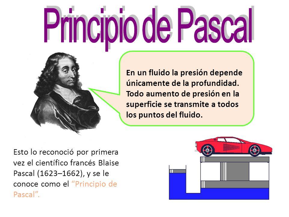 Principio de Pascal En un fluido la presión depende únicamente de la profundidad.