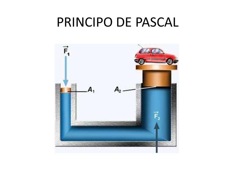 PRINCIPO DE PASCAL