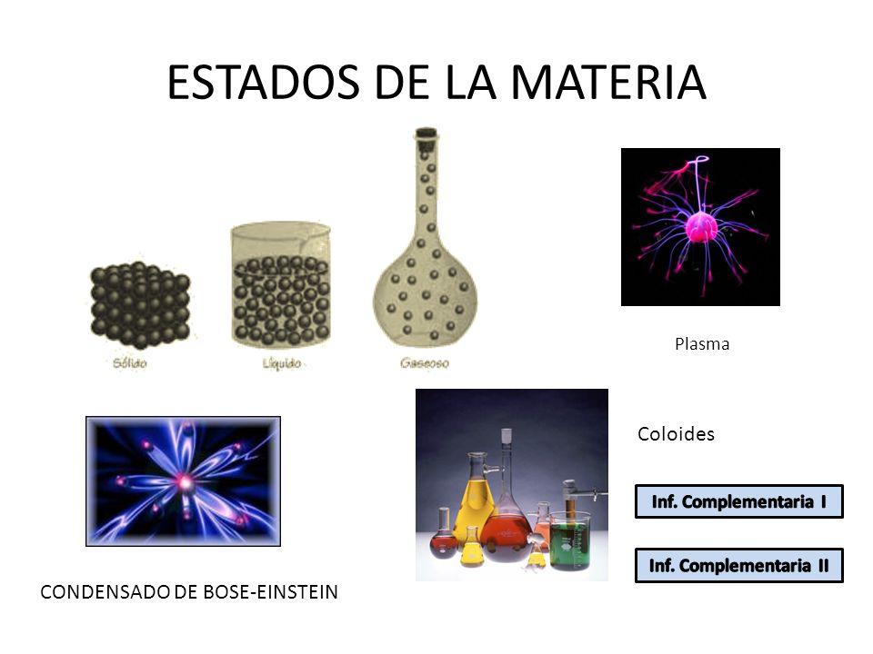 ESTADOS DE LA MATERIA Coloides CONDENSADO DE BOSE-EINSTEIN Plasma