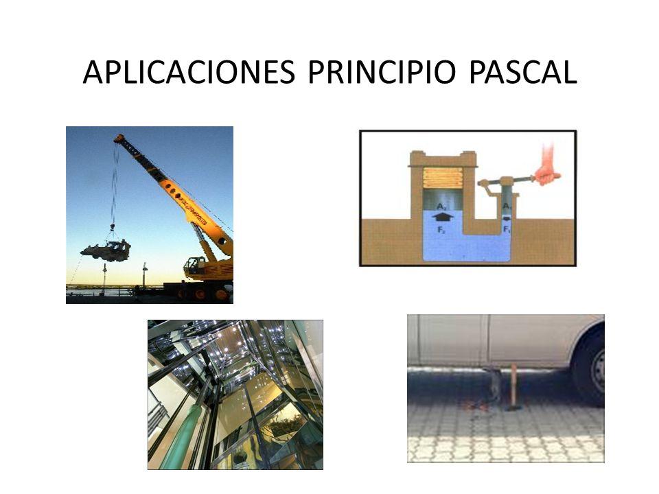 APLICACIONES PRINCIPIO PASCAL