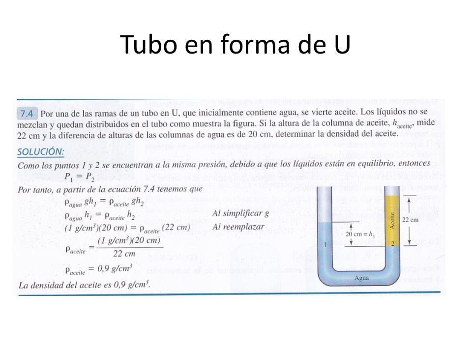 Tubo en forma de U