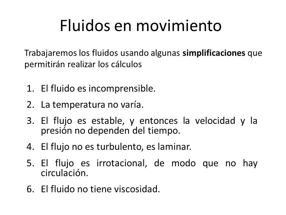Fluidos en movimiento El fluido es incomprensible.