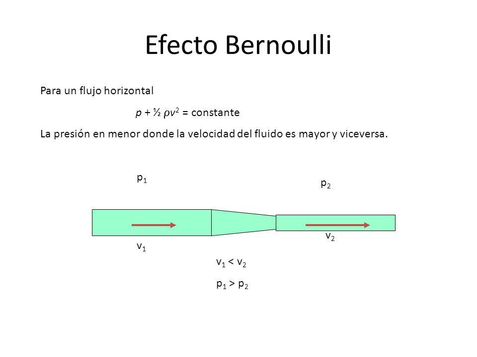 Efecto Bernoulli Para un flujo horizontal p + ½ rv2 = constante