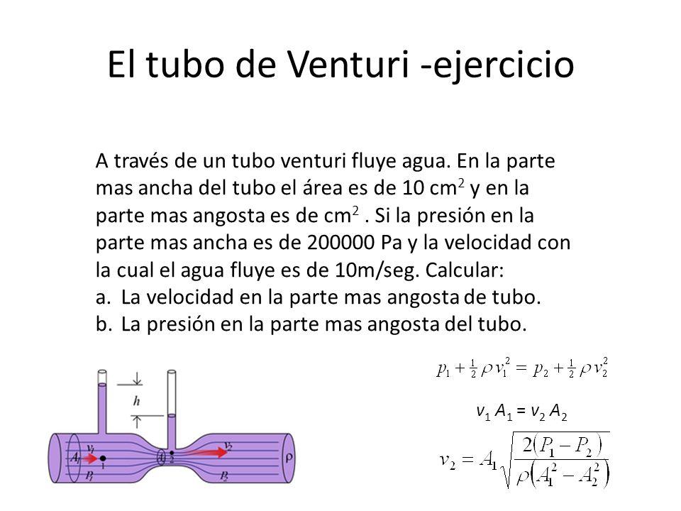 El tubo de Venturi -ejercicio
