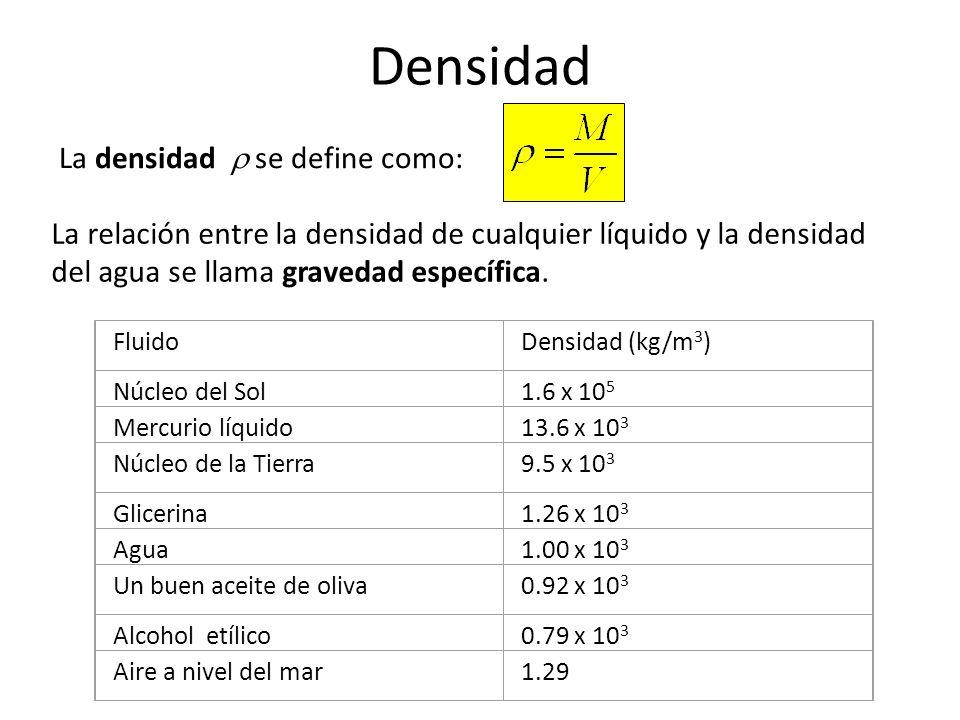 Densidad La densidad r se define como:
