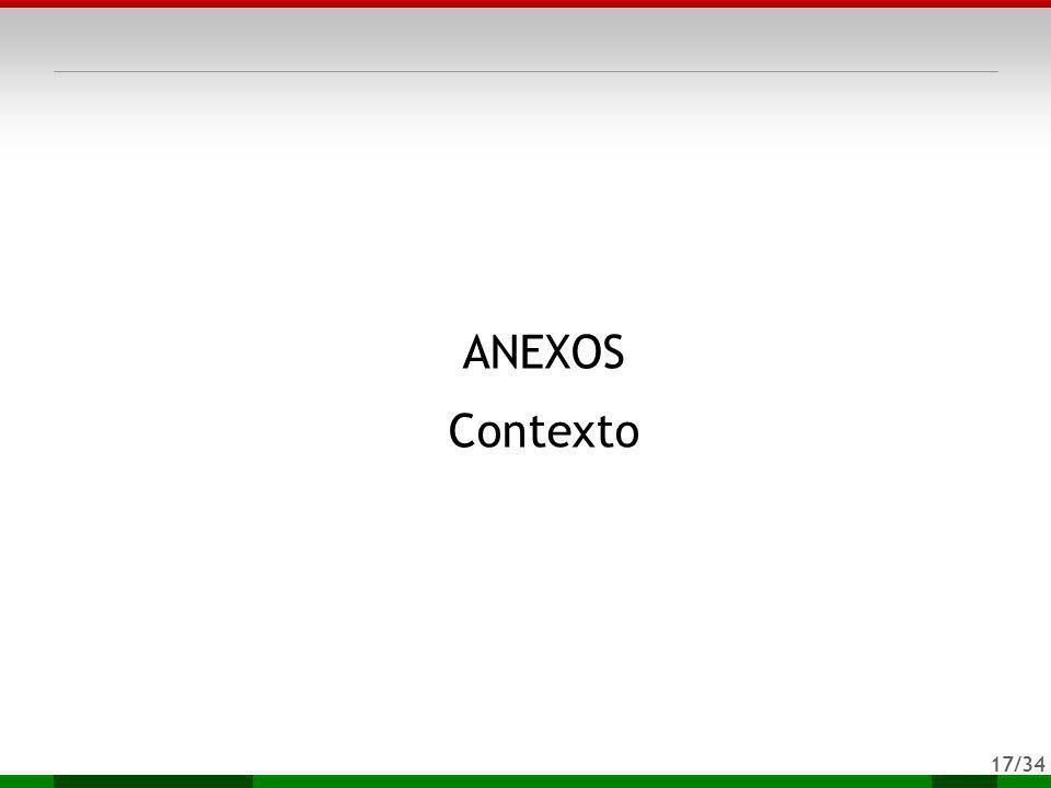 ANEXOS Contexto