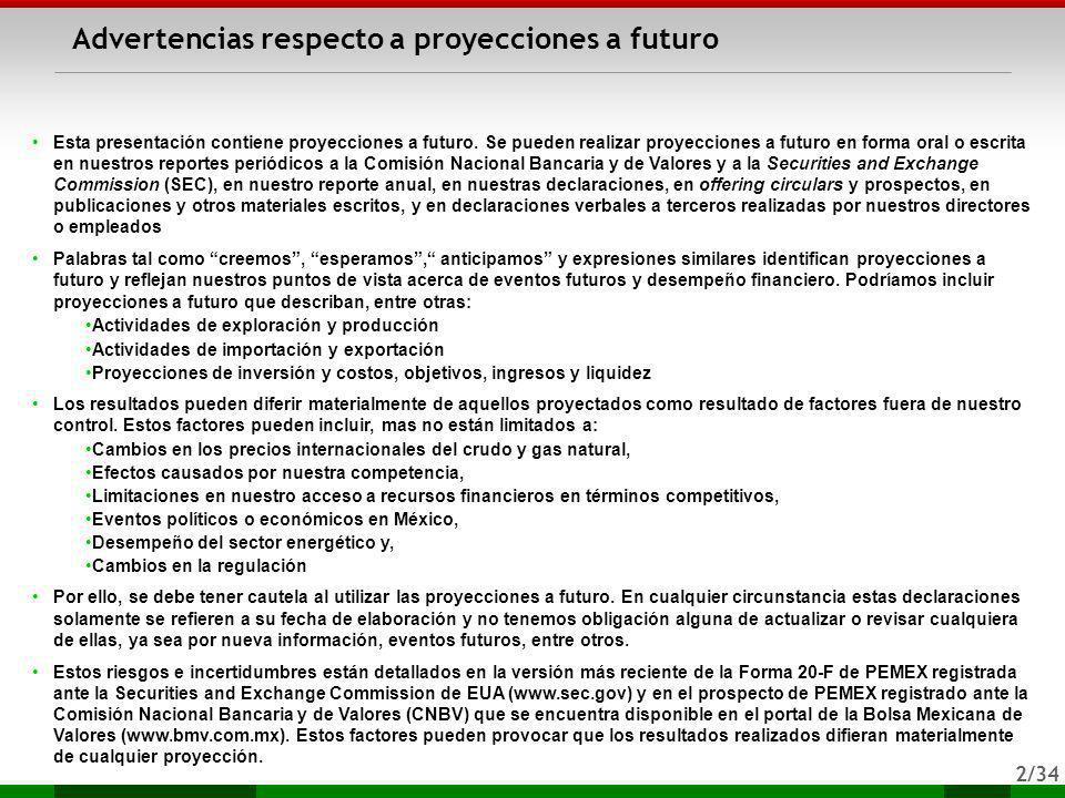 Advertencias respecto a proyecciones a futuro