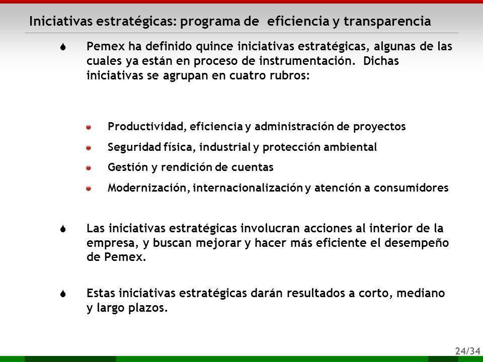 Iniciativas estratégicas: programa de eficiencia y transparencia