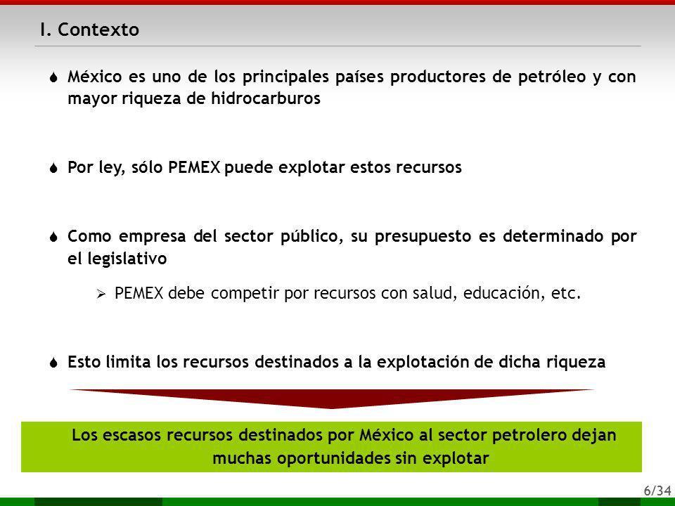 I. Contexto México es uno de los principales países productores de petróleo y con mayor riqueza de hidrocarburos.