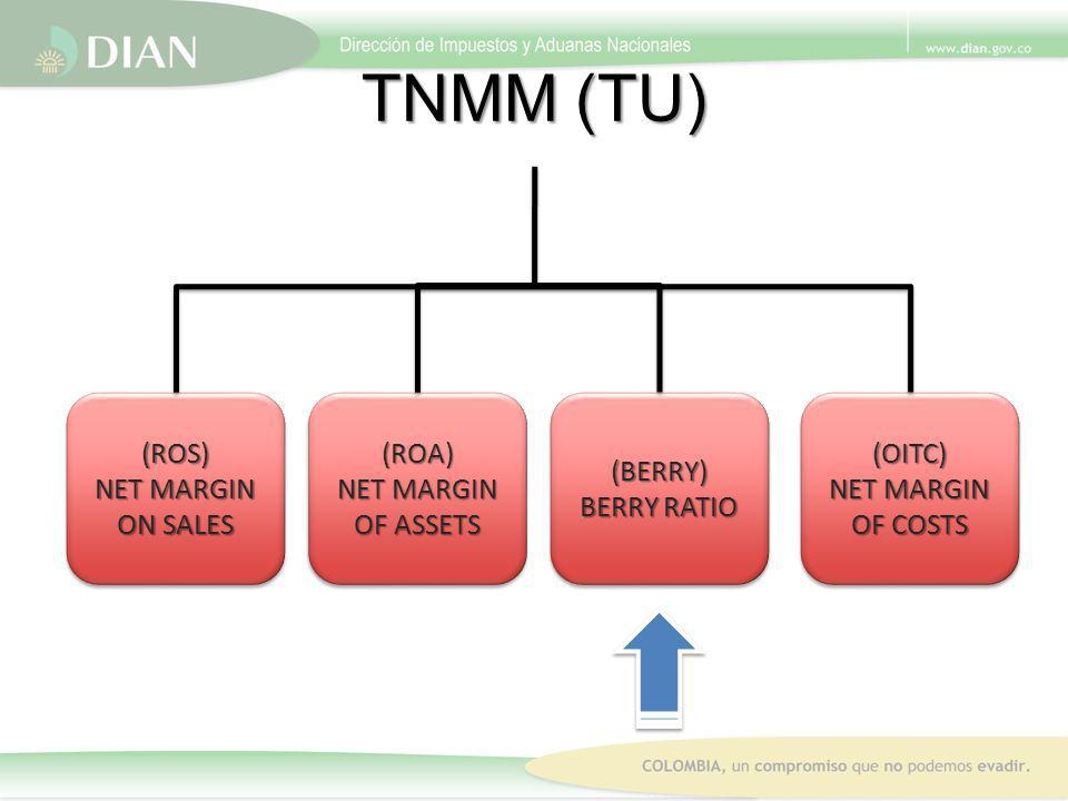 TNMM (TU) (ROS) NET MARGIN ON SALES (ROA) NET MARGIN OF ASSETS (BERRY)