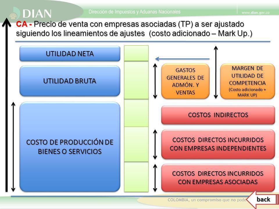 COSTO DE PRODUCCIÓN DE BIENES O SERVICIOS