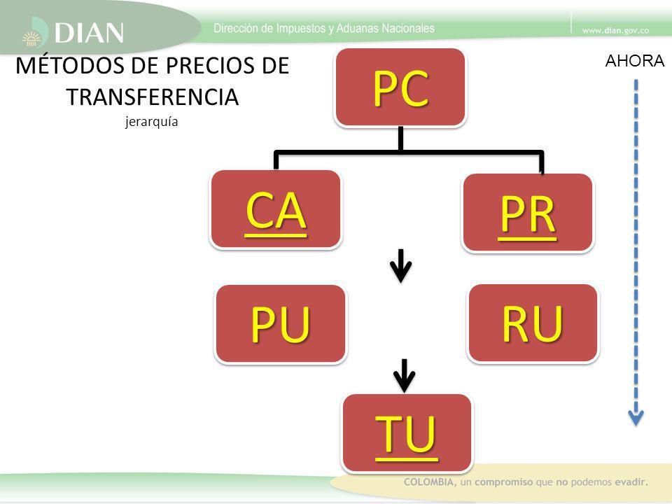 MÉTODOS DE PRECIOS DE TRANSFERENCIA jerarquía